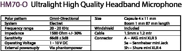 HM70-O-